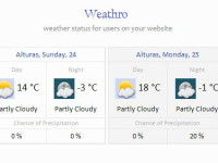 Weathro: weather status on your website